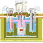 demonštračný rýchly reaktor