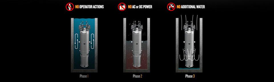 NuScale oznamuje zvýšenie výkonu malého modulárneho reaktora o 20%