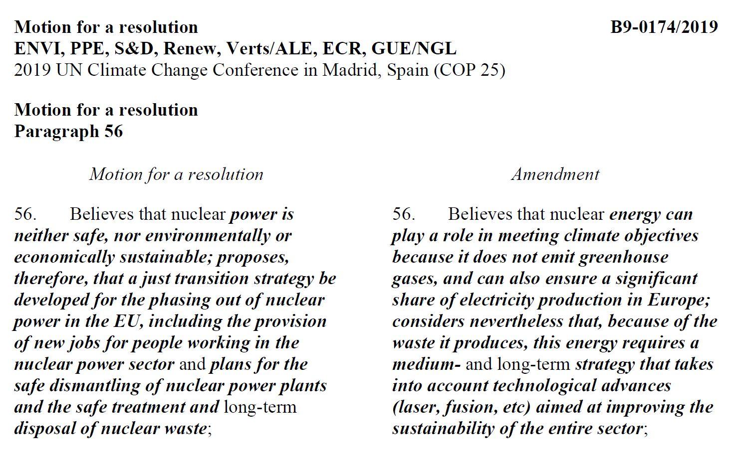 Vyzerá to ako najnudnejší text na svete: dodatok k rezolúcii Európskeho parlamentu ku konferencii o klimatických zmenách s názvom OSN COP 25, ktorá odo dneška prebieha v Madride. Týchto jedenásť (!) riadkov však mení jadrovú energiu zo strašiaka Európy na jeden z oficiálnych pilierov boja EÚ proti klimatickým zmenám. Palec hore pre štyridsaťšesť poslancov, ktorí dodatkom zmenili text navrhovanej rezolúcie (na obrázku vľavo) na schválené znenie (vpravo).